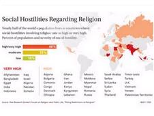 研究顯示越來越多人面對宗教限制