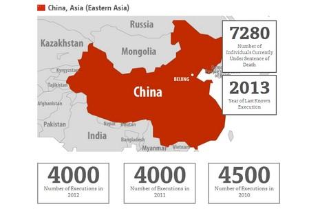世界反死刑日,民間團體促重審夏俊峰案